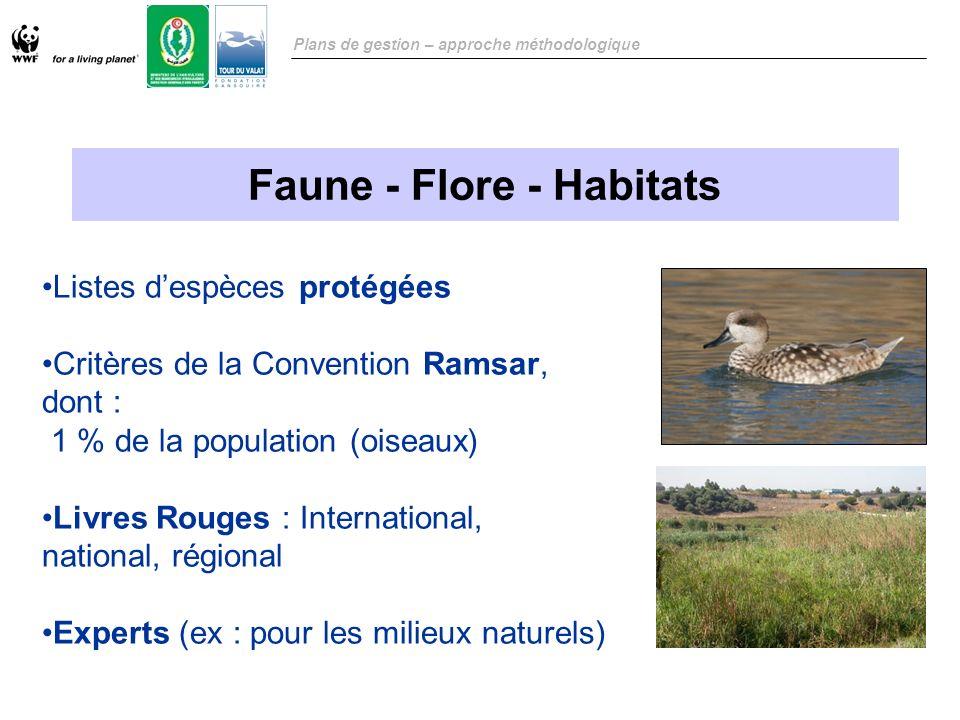 Faune - Flore - Habitats