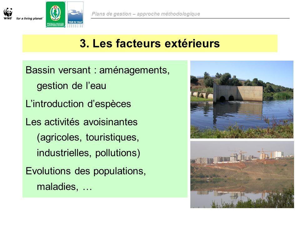 3. Les facteurs extérieurs