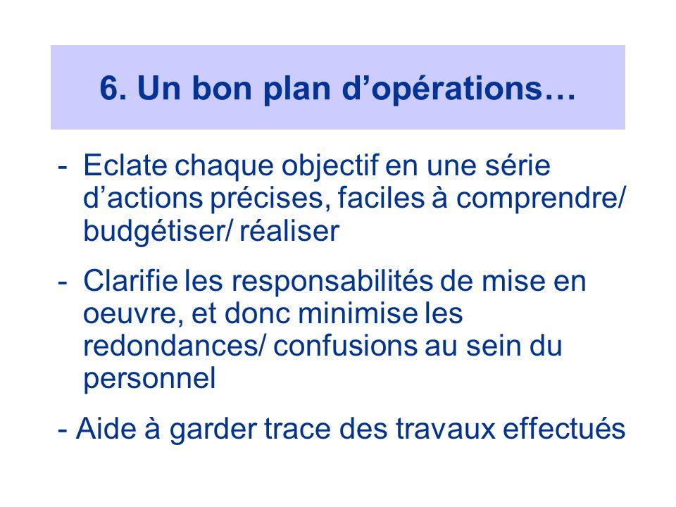 6. Un bon plan d'opérations…