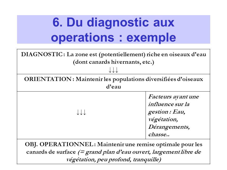 6. Du diagnostic aux operations : exemple