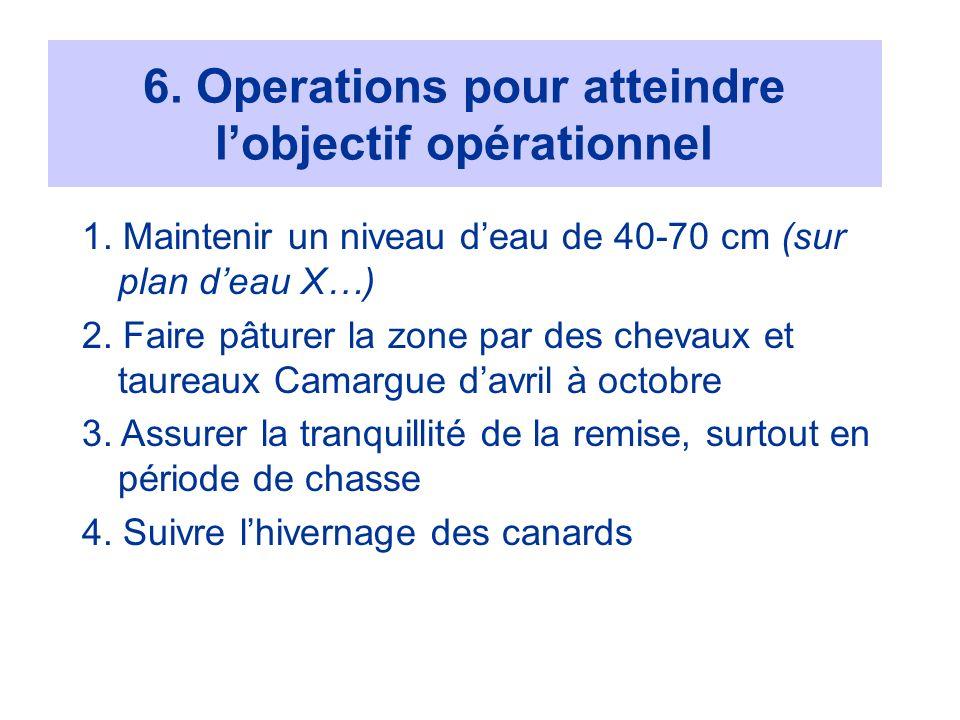 6. Operations pour atteindre l'objectif opérationnel