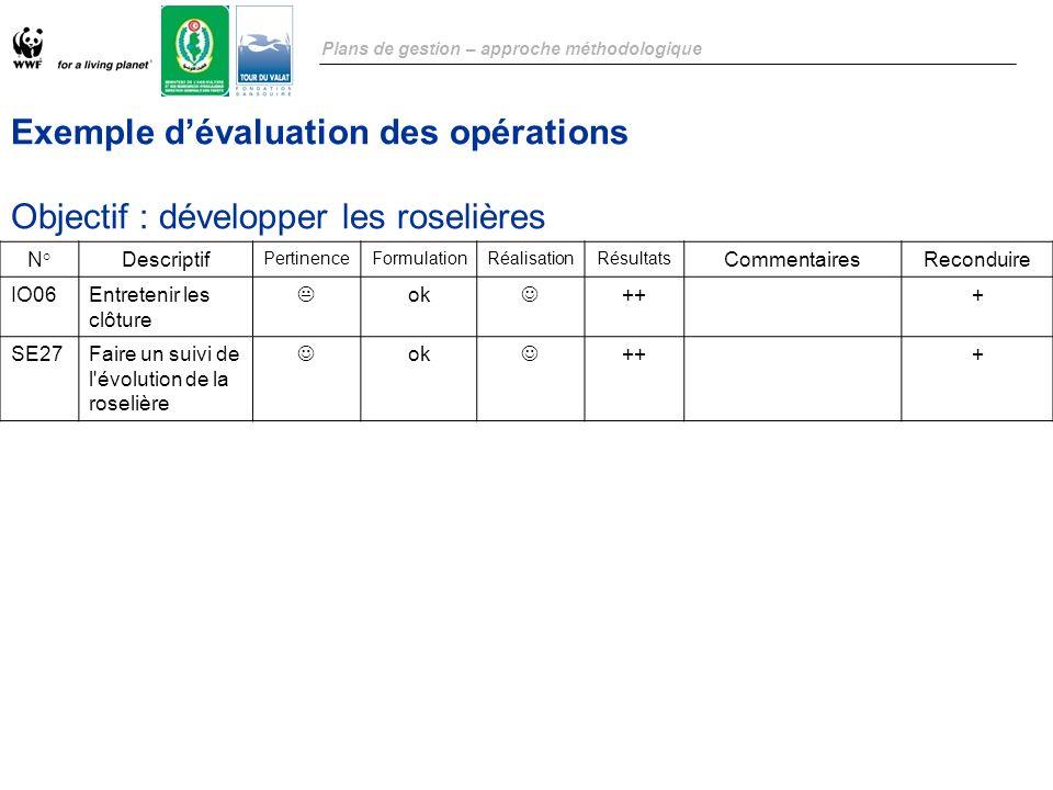 Exemple d'évaluation des opérations