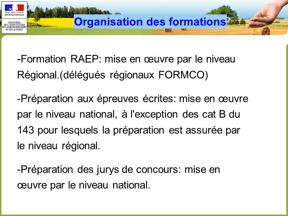 Organisation des formations