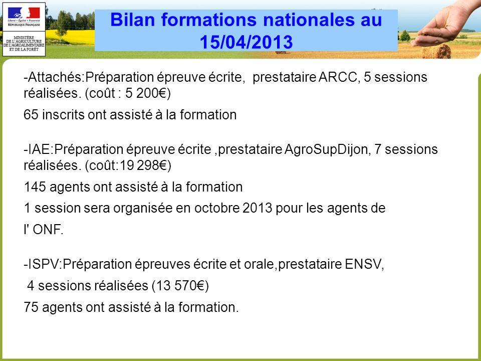 Bilan formations nationales au 15/04/2013
