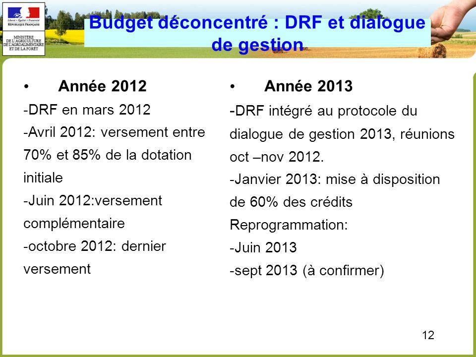Budget déconcentré : DRF et dialogue de gestion