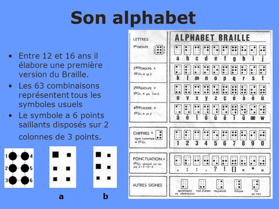 Son alphabet Entre 12 et 16 ans il élabore une première version du Braille. Les 63 combinaisons représentent tous les symboles usuels.