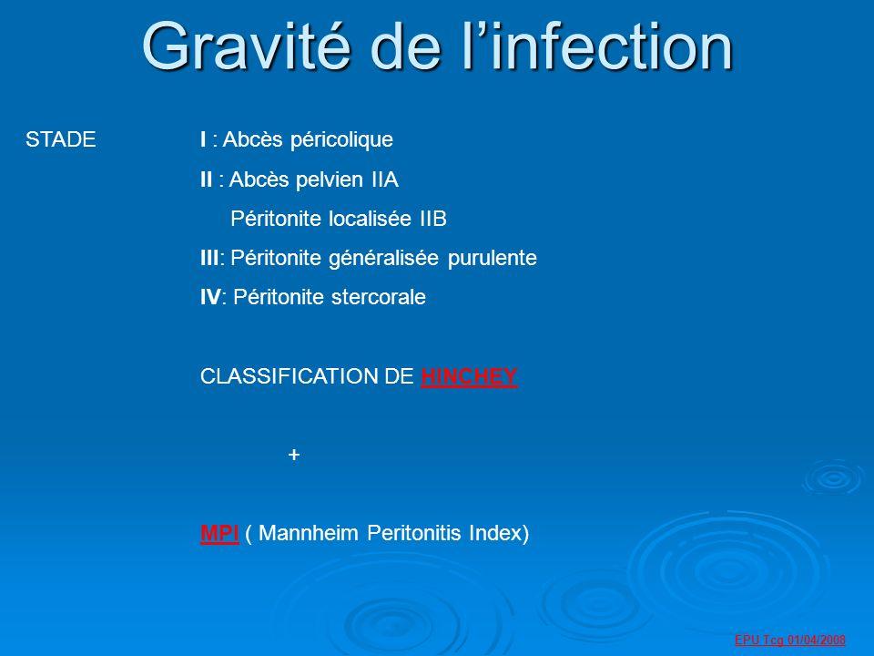 Gravité de l'infection