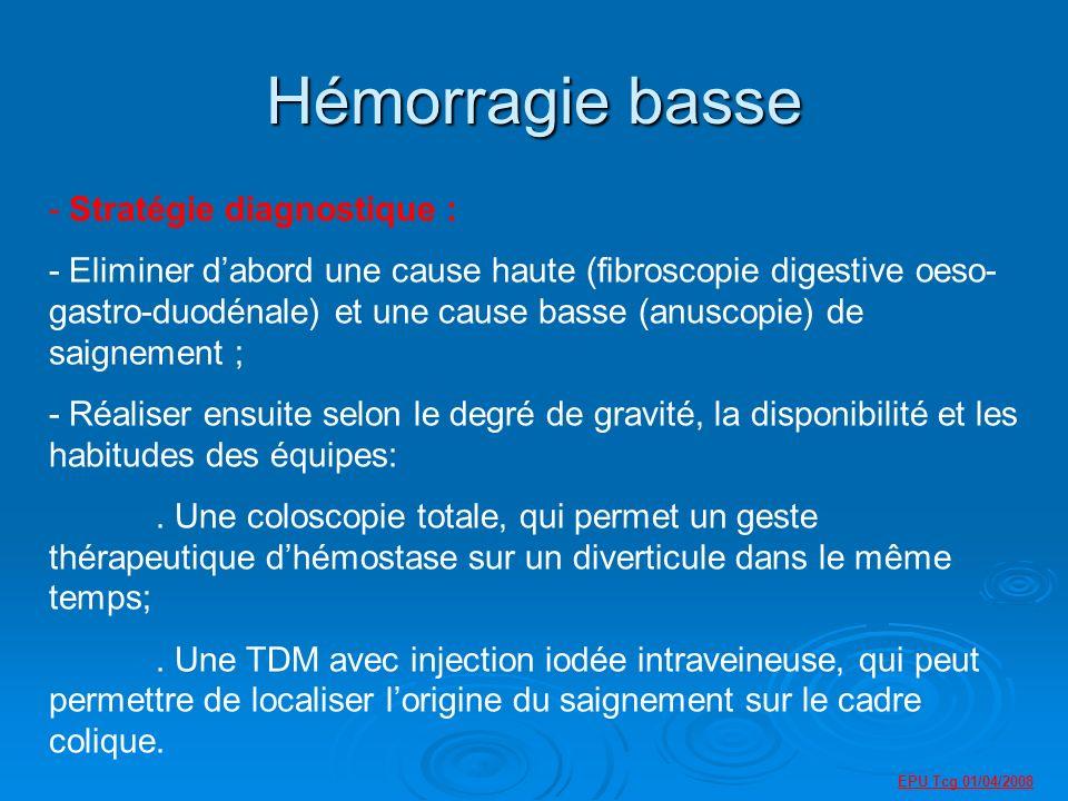 Hémorragie basse Stratégie diagnostique :
