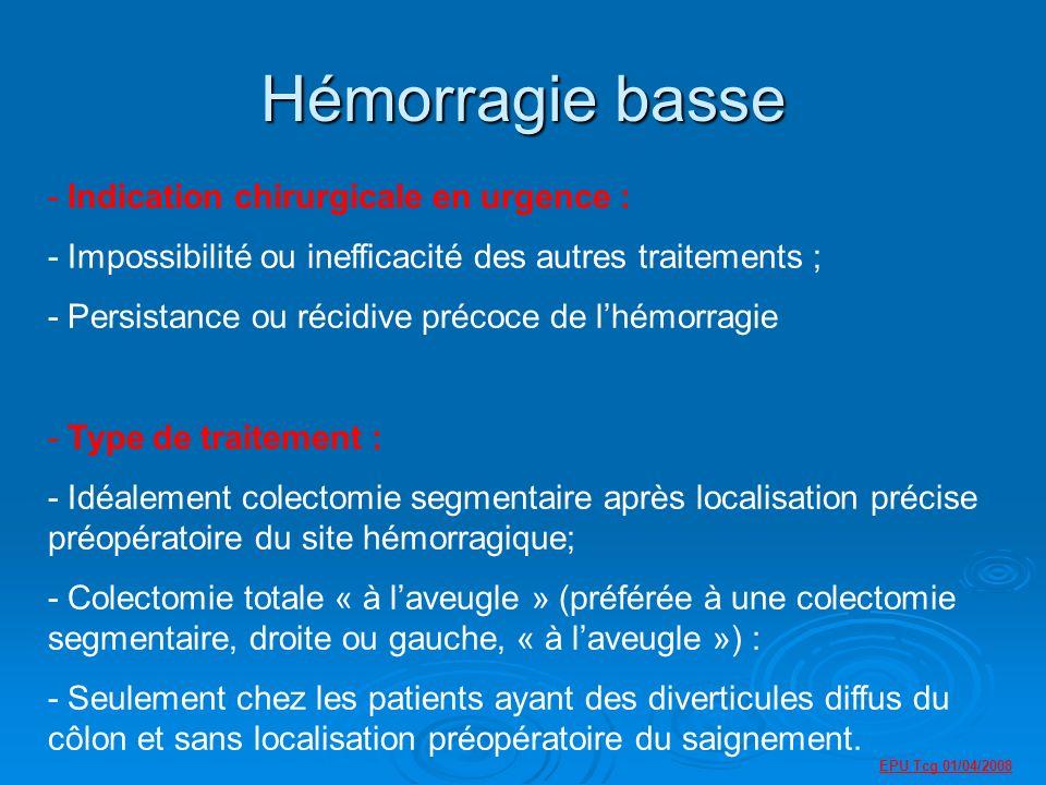 Hémorragie basse Indication chirurgicale en urgence :