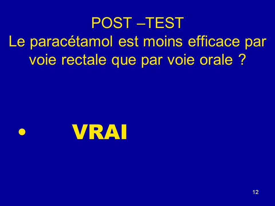 POST –TEST Le paracétamol est moins efficace par voie rectale que par voie orale