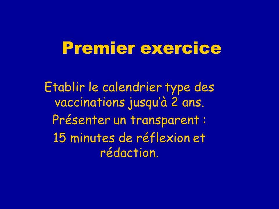 Premier exercice Etablir le calendrier type des vaccinations jusqu'à 2 ans. Présenter un transparent :