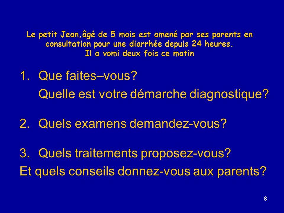 Quelle est votre démarche diagnostique Quels examens demandez-vous