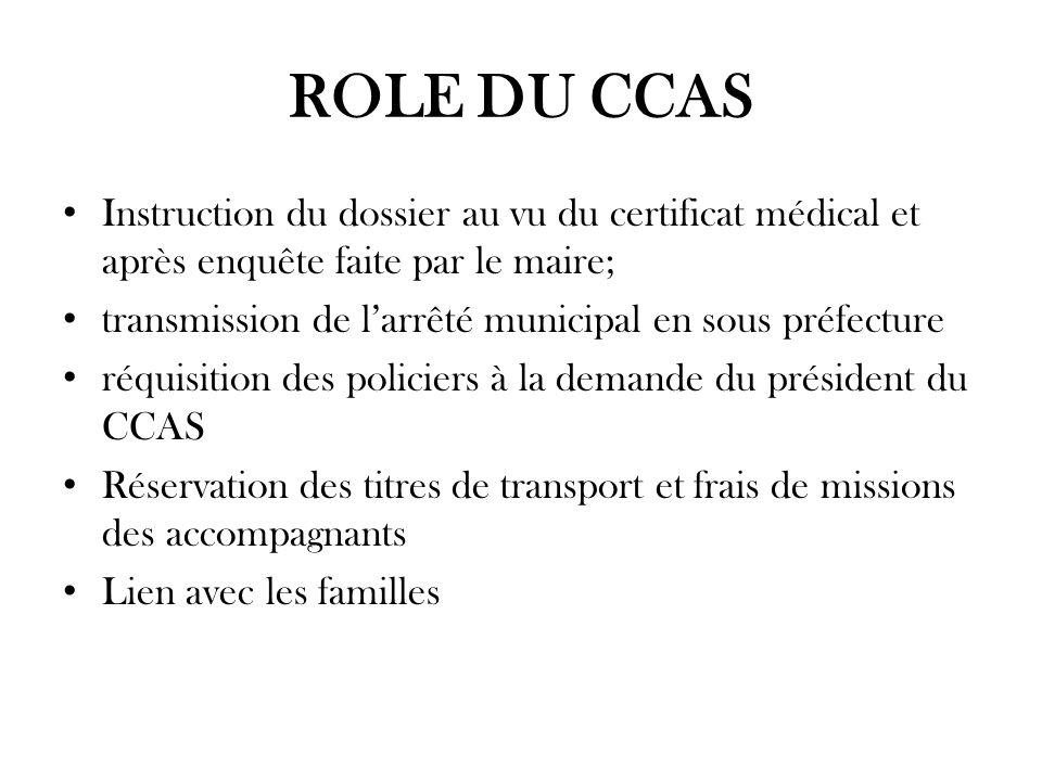 ROLE DU CCAS Instruction du dossier au vu du certificat médical et après enquête faite par le maire;