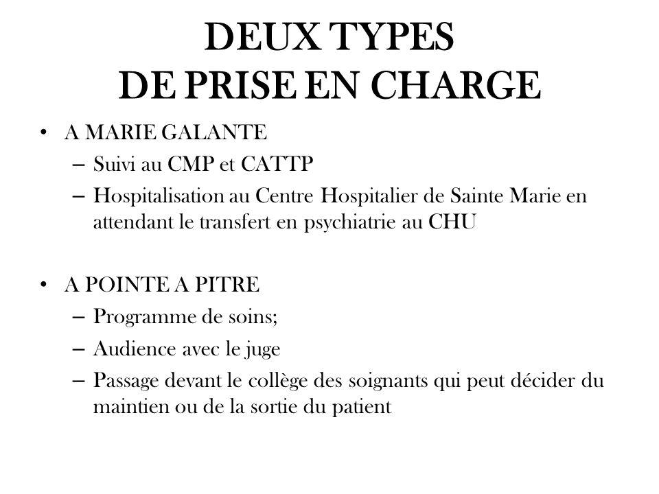 DEUX TYPES DE PRISE EN CHARGE