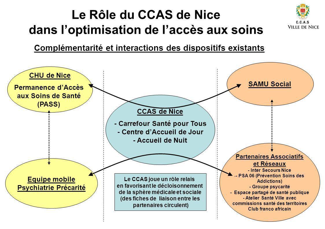 Le Rôle du CCAS de Nice dans l'optimisation de l'accès aux soins