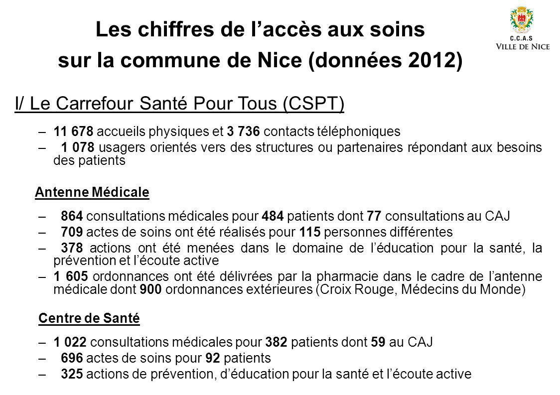 Les chiffres de l'accès aux soins