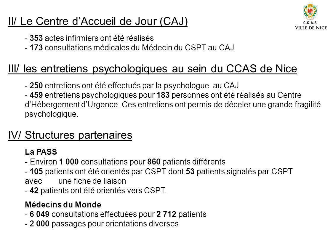 II/ Le Centre d'Accueil de Jour (CAJ)
