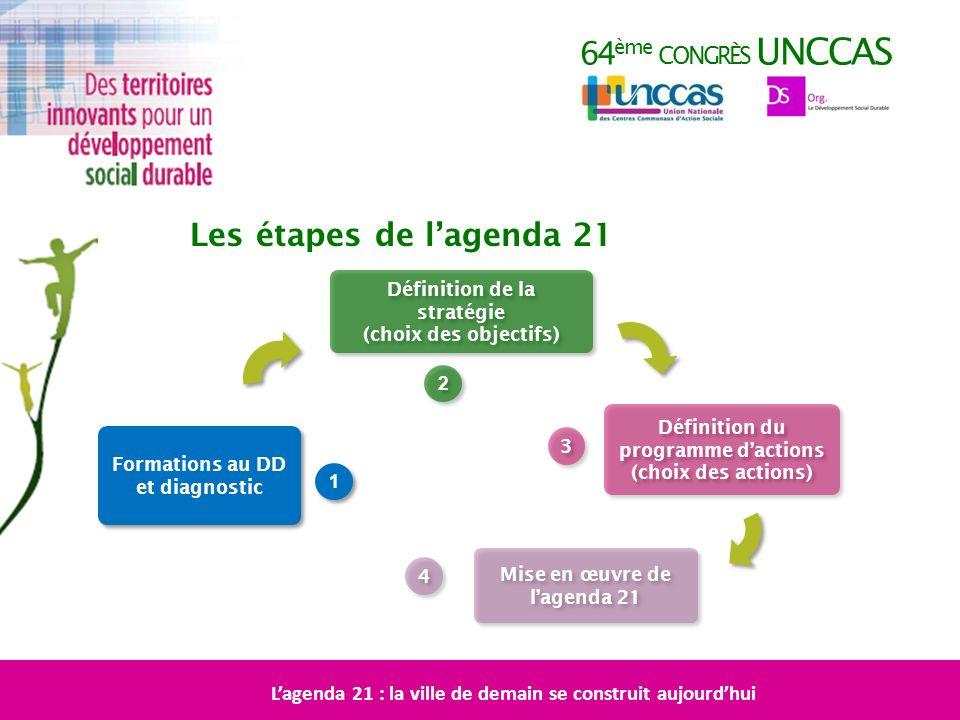 64ème congrès UNCCAS Les étapes de l'agenda 21