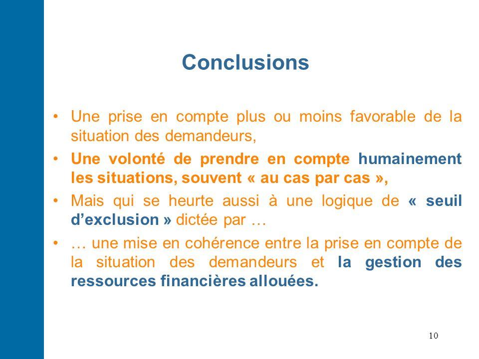 Conclusions Une prise en compte plus ou moins favorable de la situation des demandeurs,