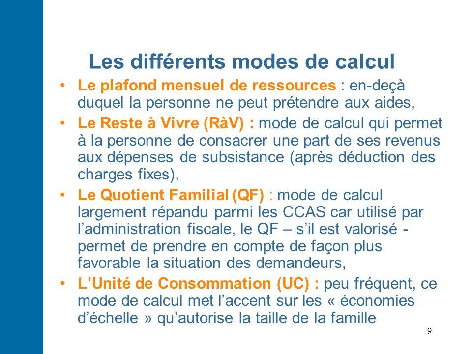 Les différents modes de calcul