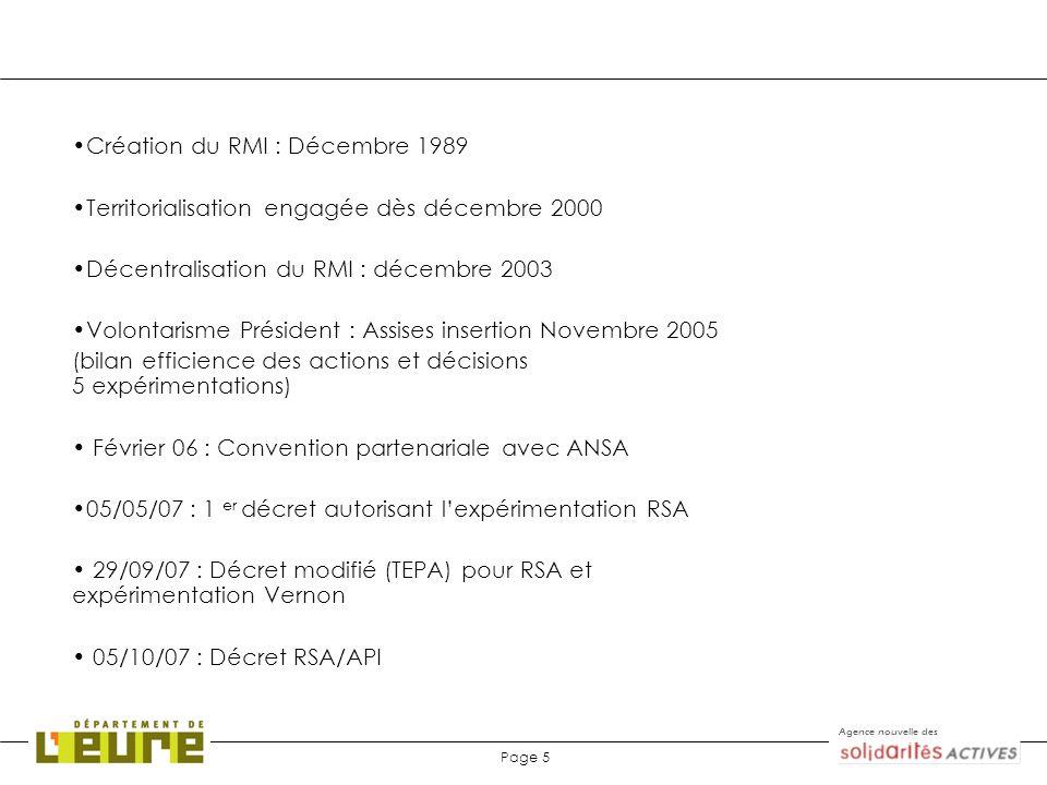 Création du RMI : Décembre 1989