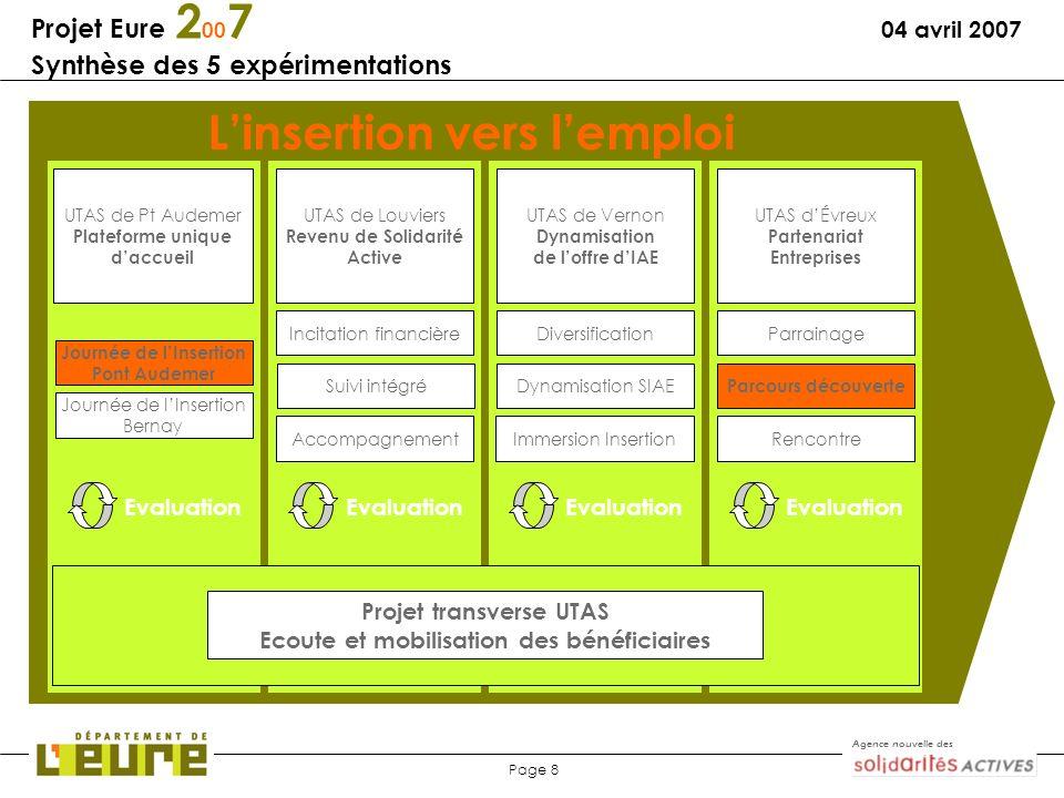 Projet Eure 2007 04 avril 2007 Synthèse des 5 expérimentations