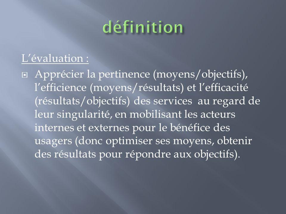définition L'évaluation :
