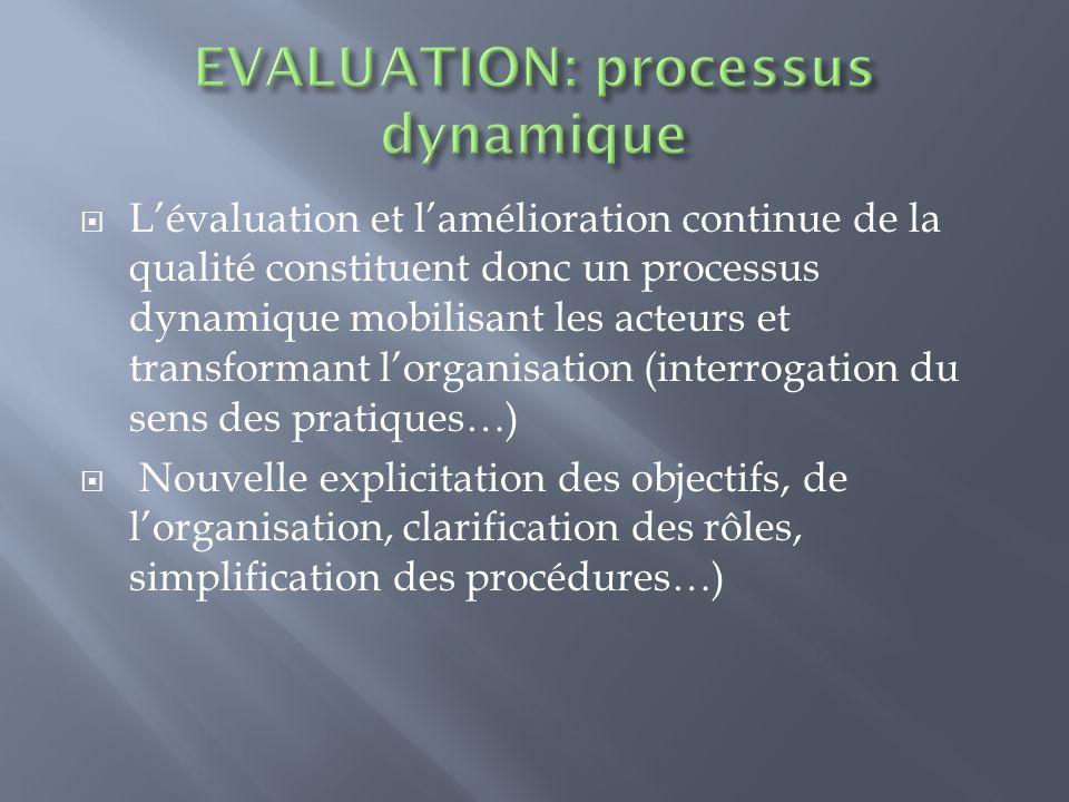 EVALUATION: processus dynamique