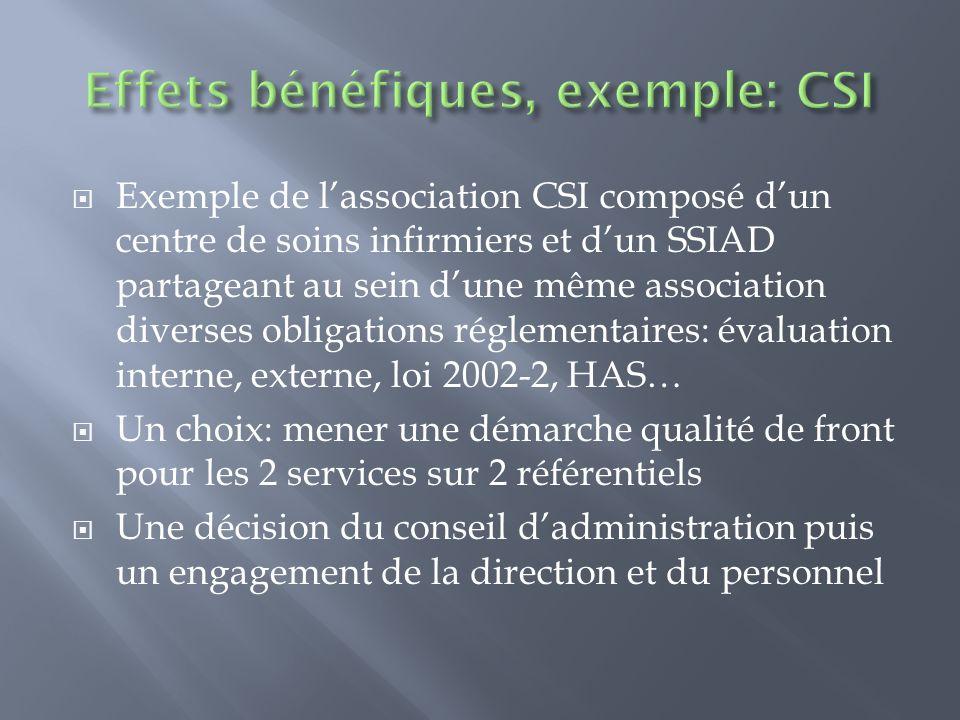 Effets bénéfiques, exemple: CSI