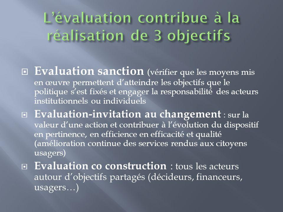 L'évaluation contribue à la réalisation de 3 objectifs