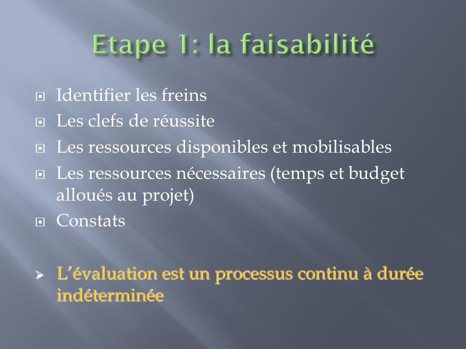 Etape 1: la faisabilité Identifier les freins Les clefs de réussite