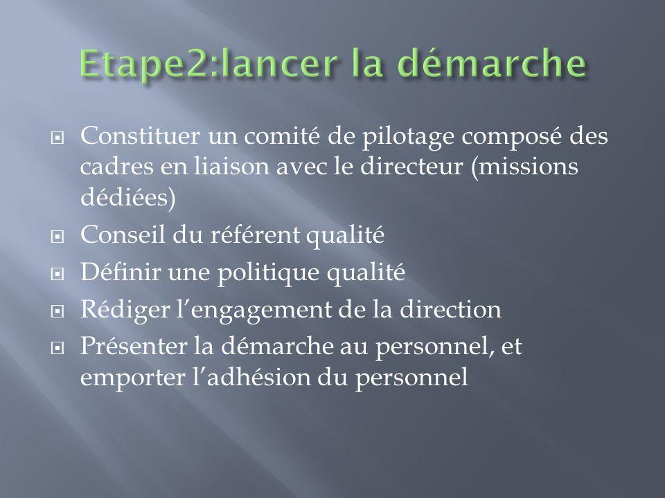 Etape2:lancer la démarche