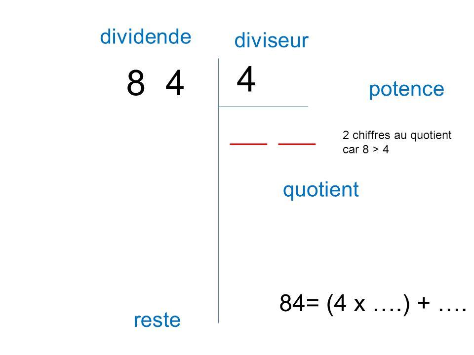 4 8 4 84= (4 x ….) + …. dividende diviseur potence quotient reste