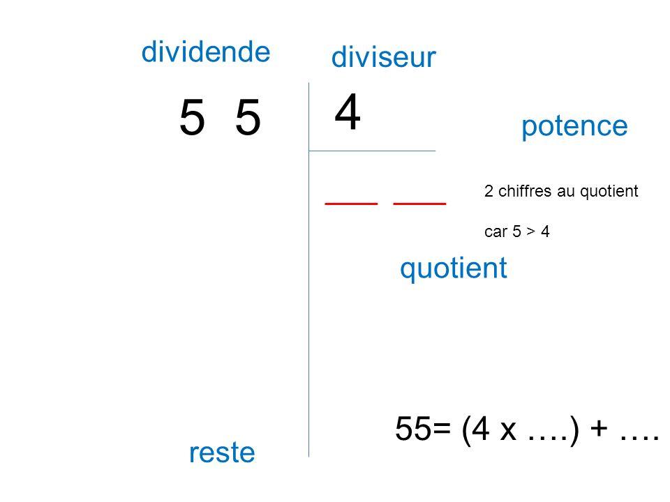 4 5 5 55= (4 x ….) + …. dividende diviseur potence quotient reste