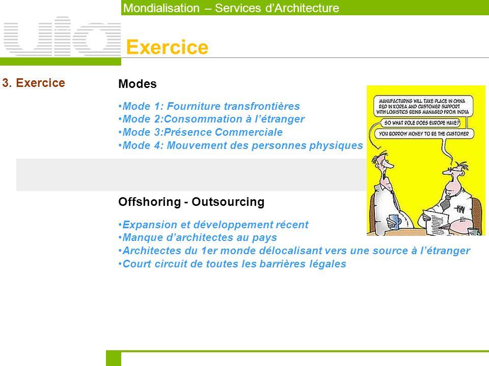 Exercice Mondialisation – Services d'Architecture 3. Exercice Modes