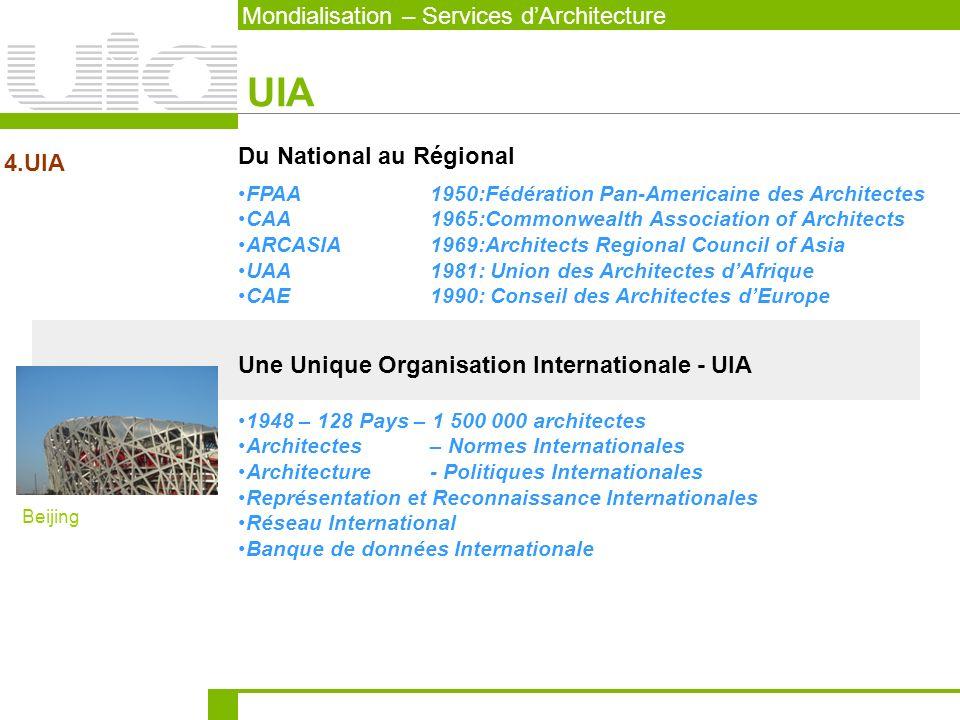 UIA Mondialisation – Services d'Architecture Du National au Régional