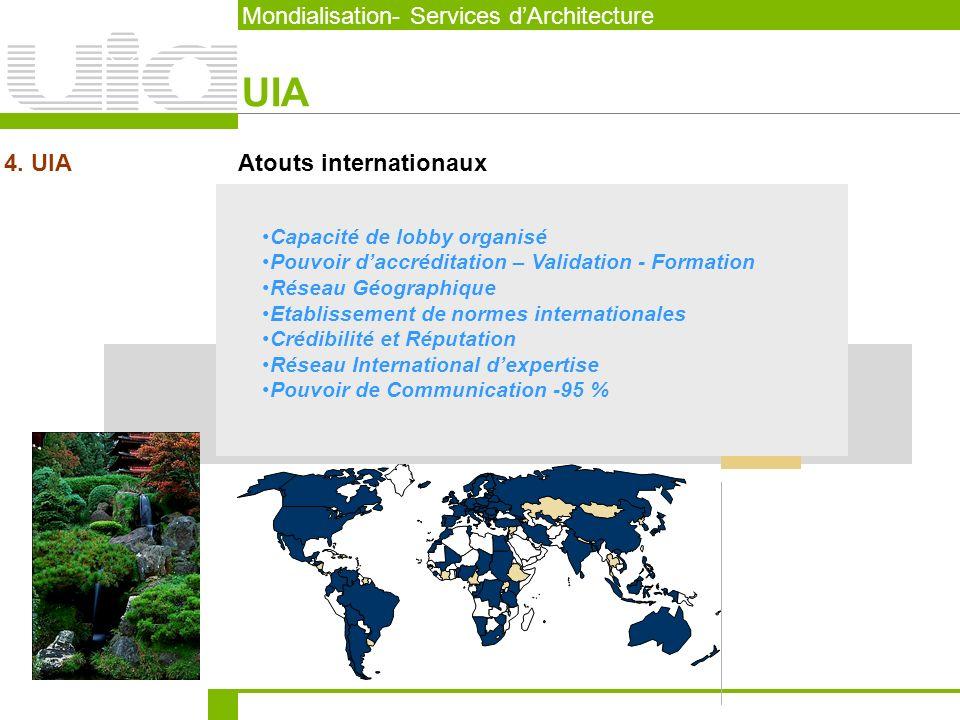 91 76 UIA +5,33% Mondialisation- Services d'Architecture 4. UIA