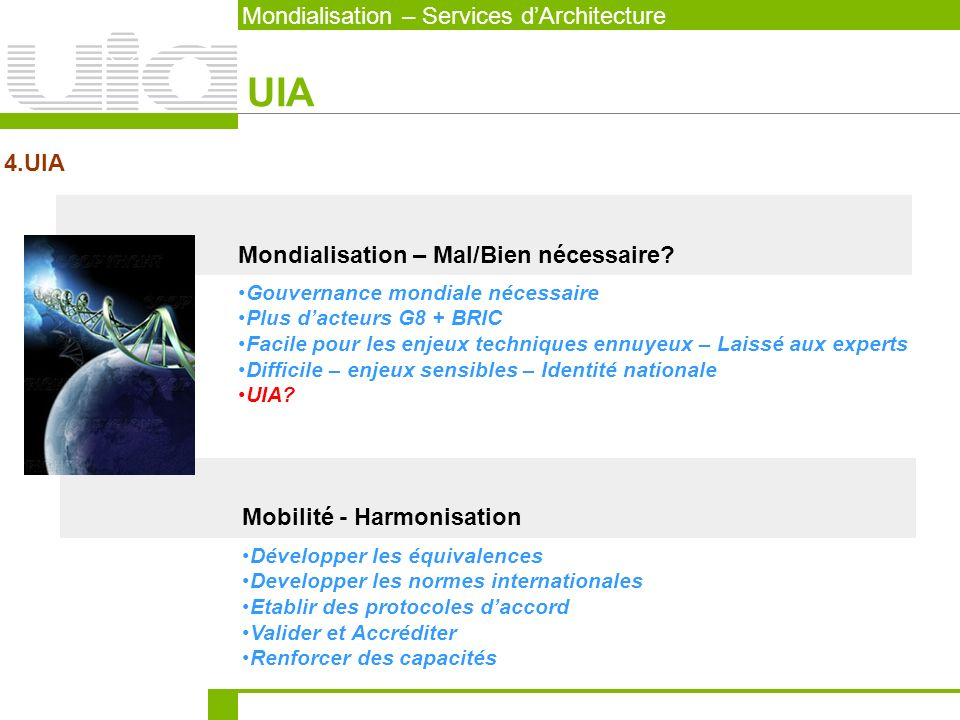 UIA Mondialisation – Services d'Architecture 4.UIA