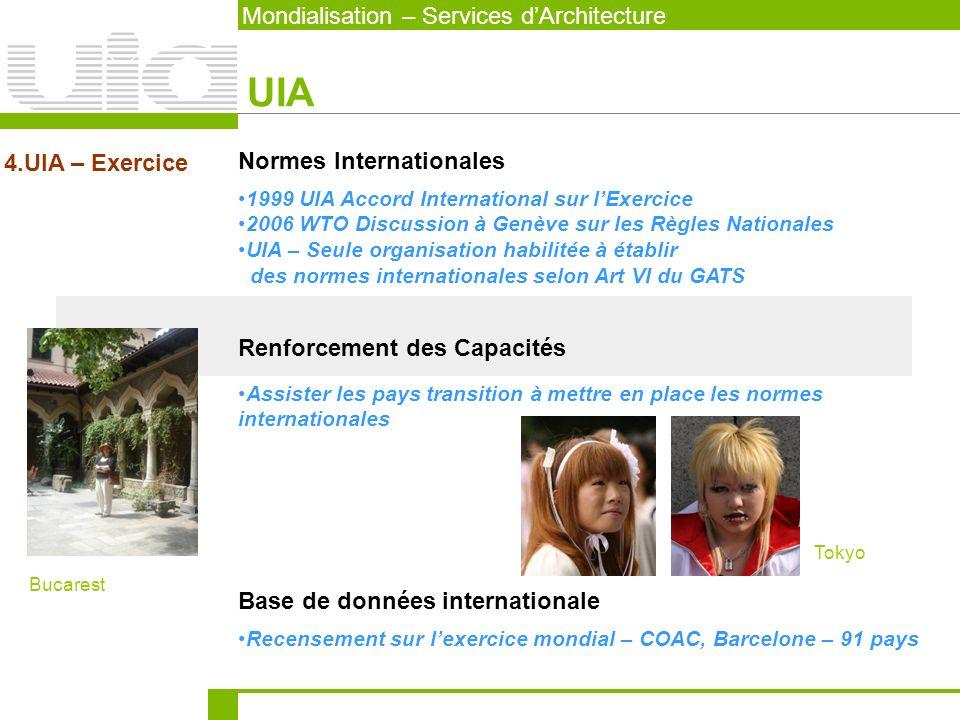 UIA Mondialisation – Services d'Architecture 4.UIA – Exercice