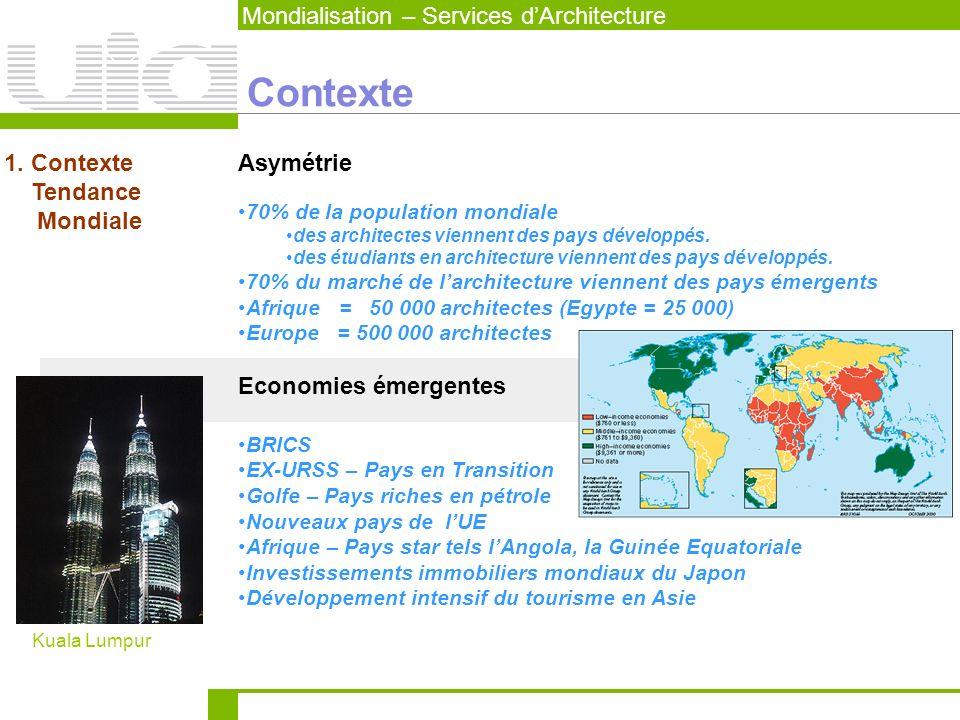 Contexte Mondialisation – Services d'Architecture 1. Contexte Tendance