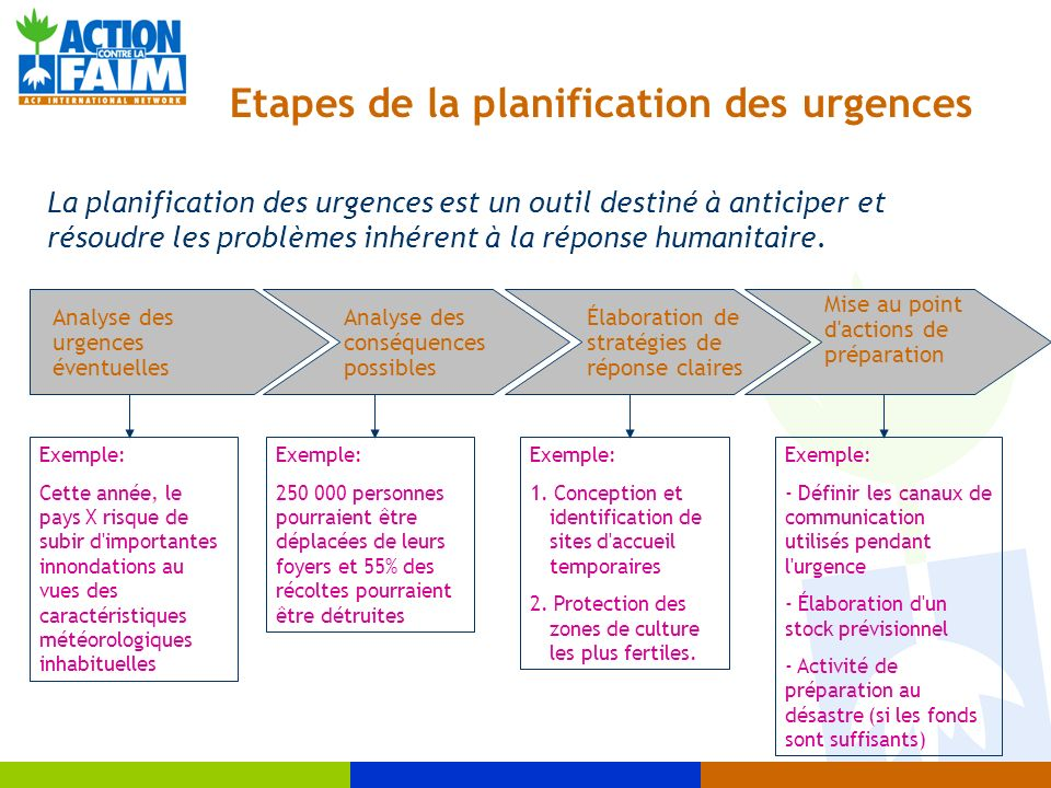 Etapes de la planification des urgences