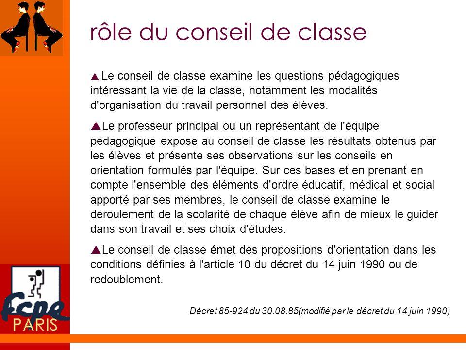 rôle du conseil de classe