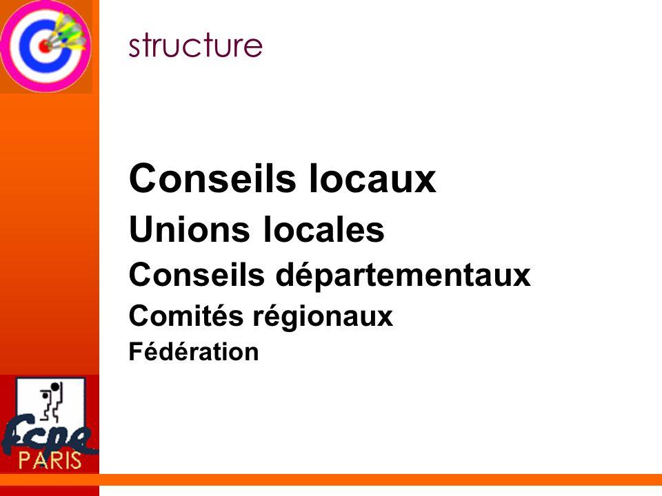 Conseils locaux Unions locales structure Conseils départementaux