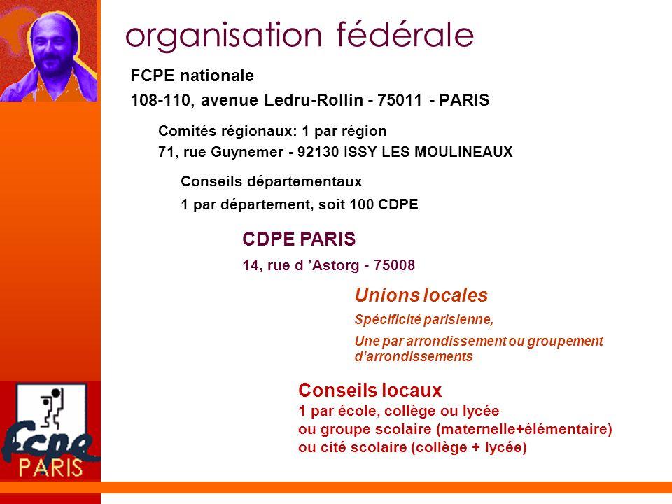 organisation fédérale