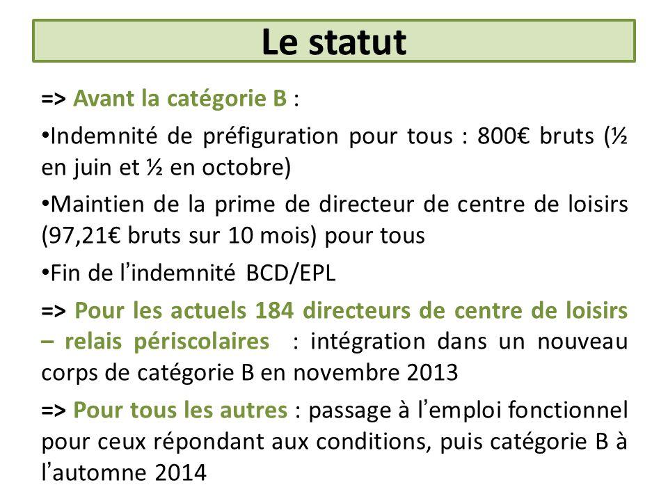Le statut => Avant la catégorie B :