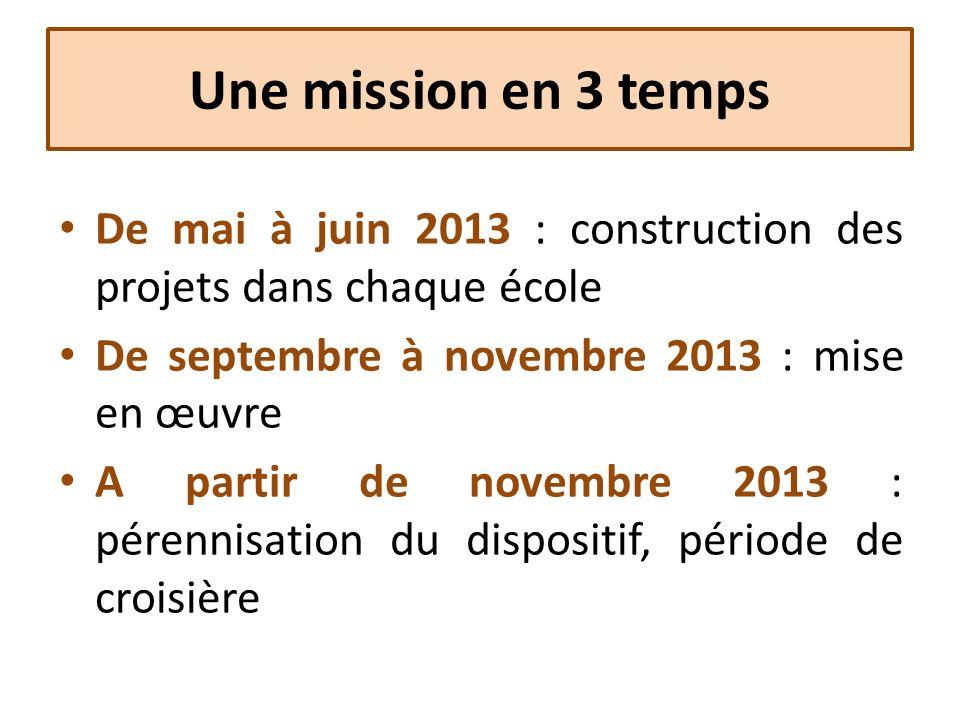 Une mission en 3 temps De mai à juin 2013 : construction des projets dans chaque école. De septembre à novembre 2013 : mise en œuvre.