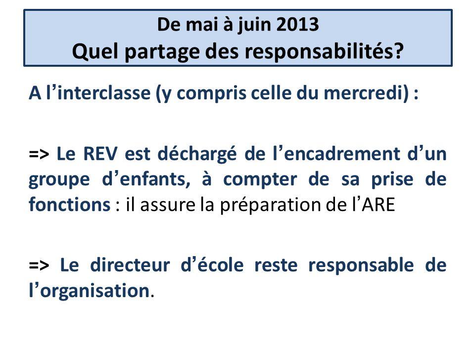 De mai à juin 2013 Quel partage des responsabilités