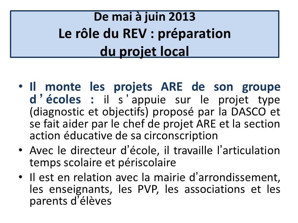 De mai à juin 2013 Le rôle du REV : préparation du projet local