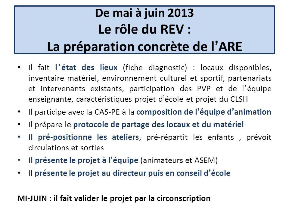 De mai à juin 2013 Le rôle du REV : La préparation concrète de l'ARE