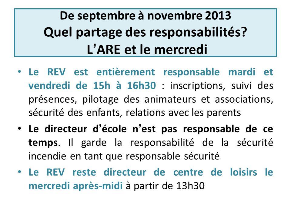 De septembre à novembre 2013 Quel partage des responsabilités